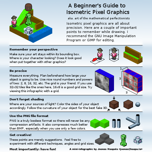 Beginners Guide To Isometric Graphics Infographic